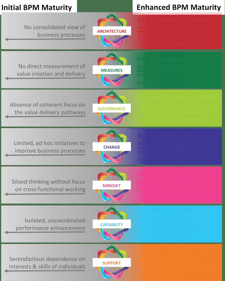 Grafic 1-1