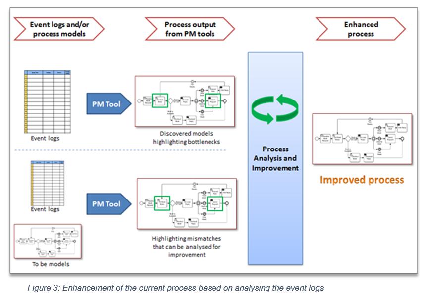 "improving organizational performance simulation summary Improving organizational performance†simulation summary improving organizational performance†simulation summary improving organizational performance"" simulation summary."