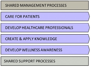 Case-For-Process_fig2