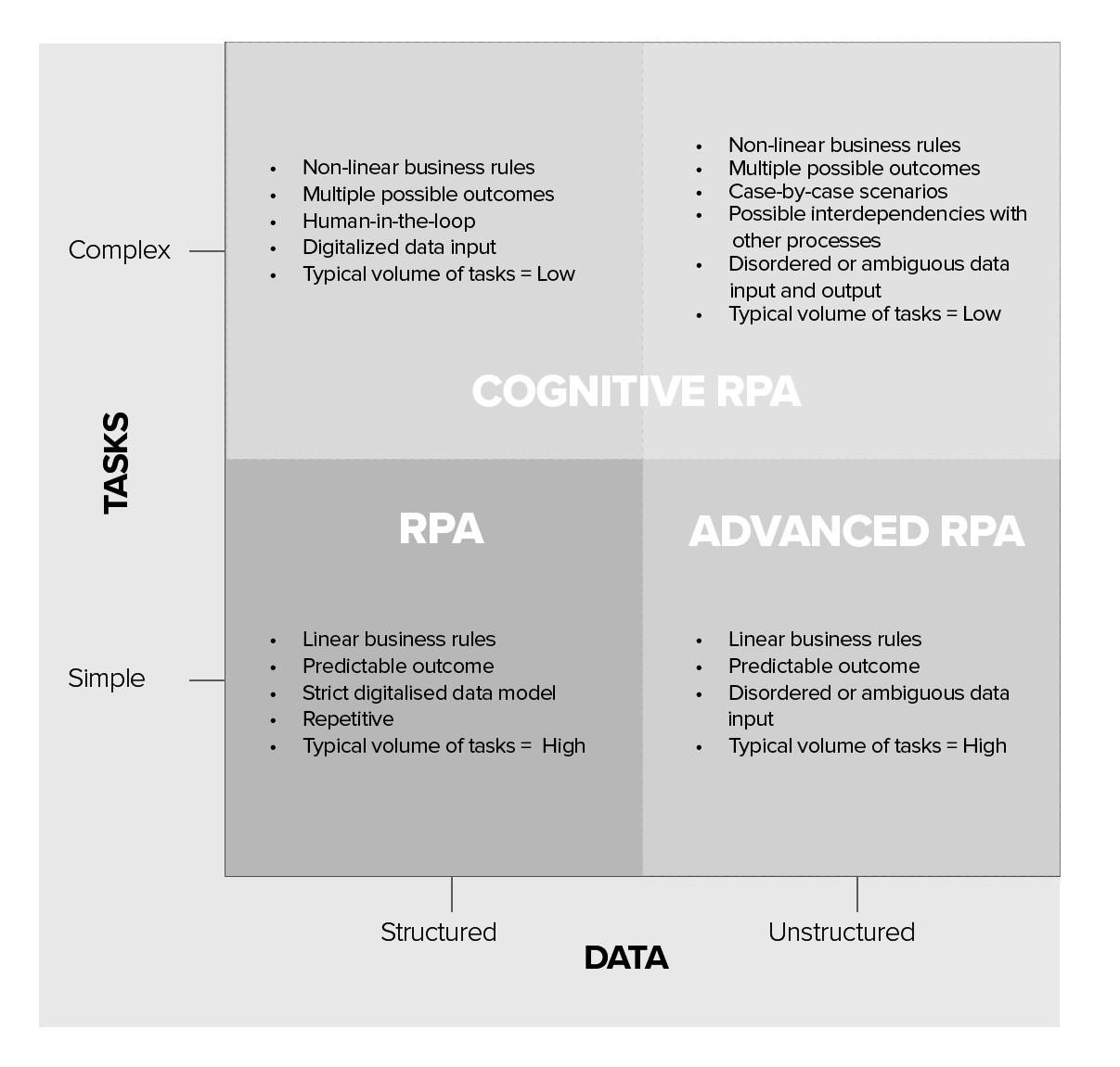 Process_RPA.png