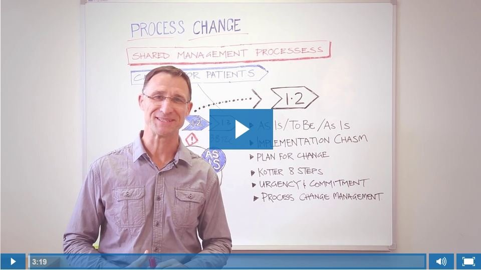 15-Process-Session-Process-Change.jpg