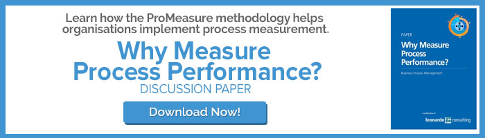 Why Measure Process Performance?