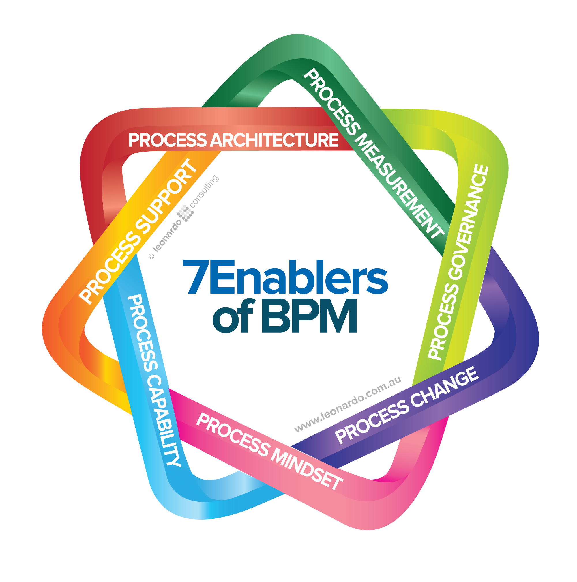 15-Mobious7EnablersLOGO_03